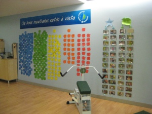 A parede do sucesso do Vivafit Matosinhos